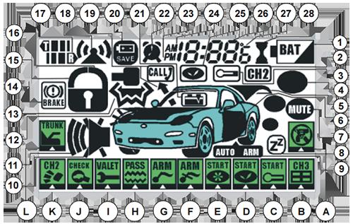 Расшифровка обозначений и символов